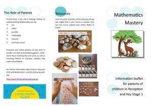 thumbnail of Mathematics Mastery Leaflet